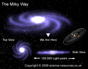 How Far Is 100 Light Years